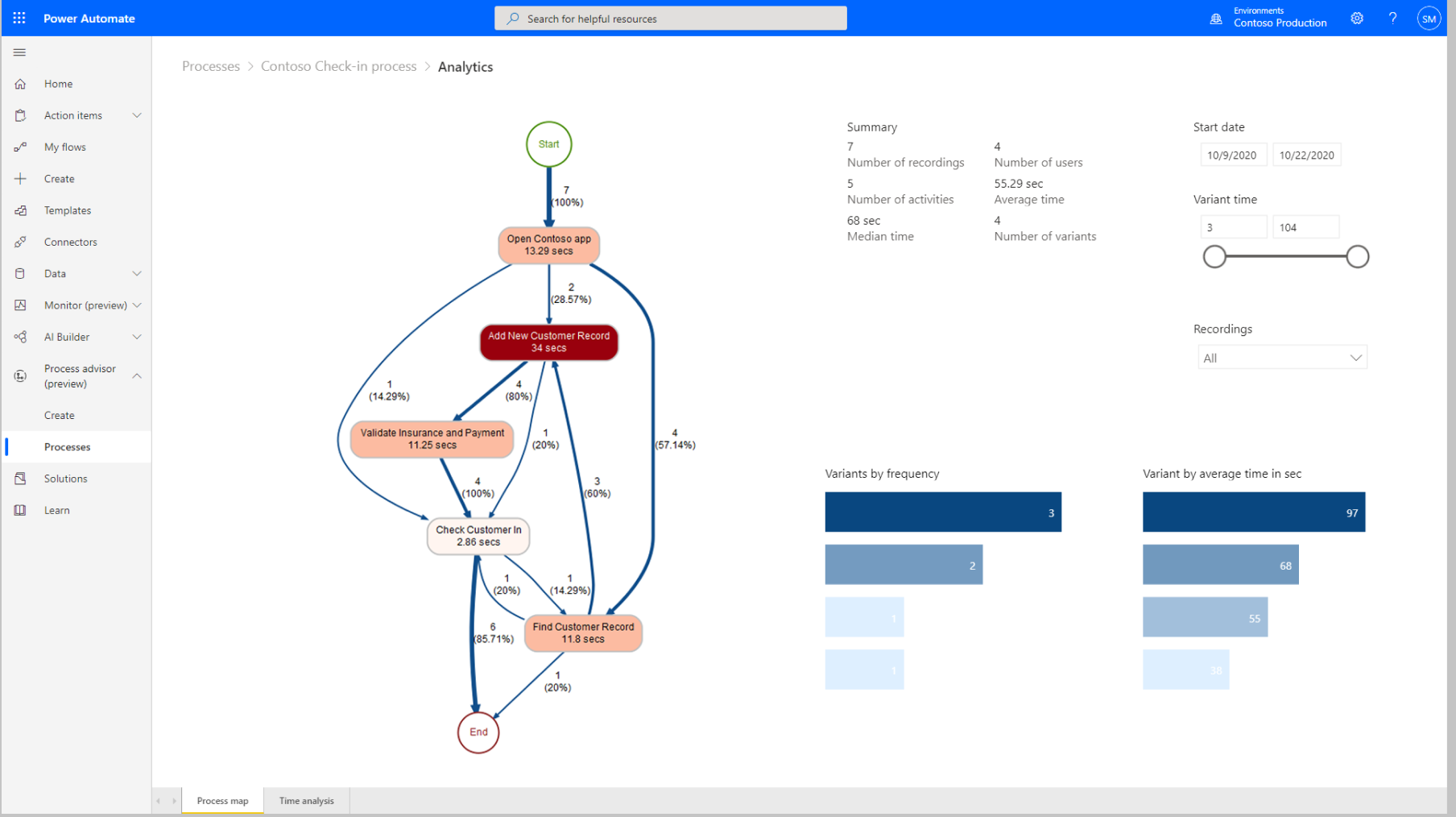 Screenshot of a rich process map
